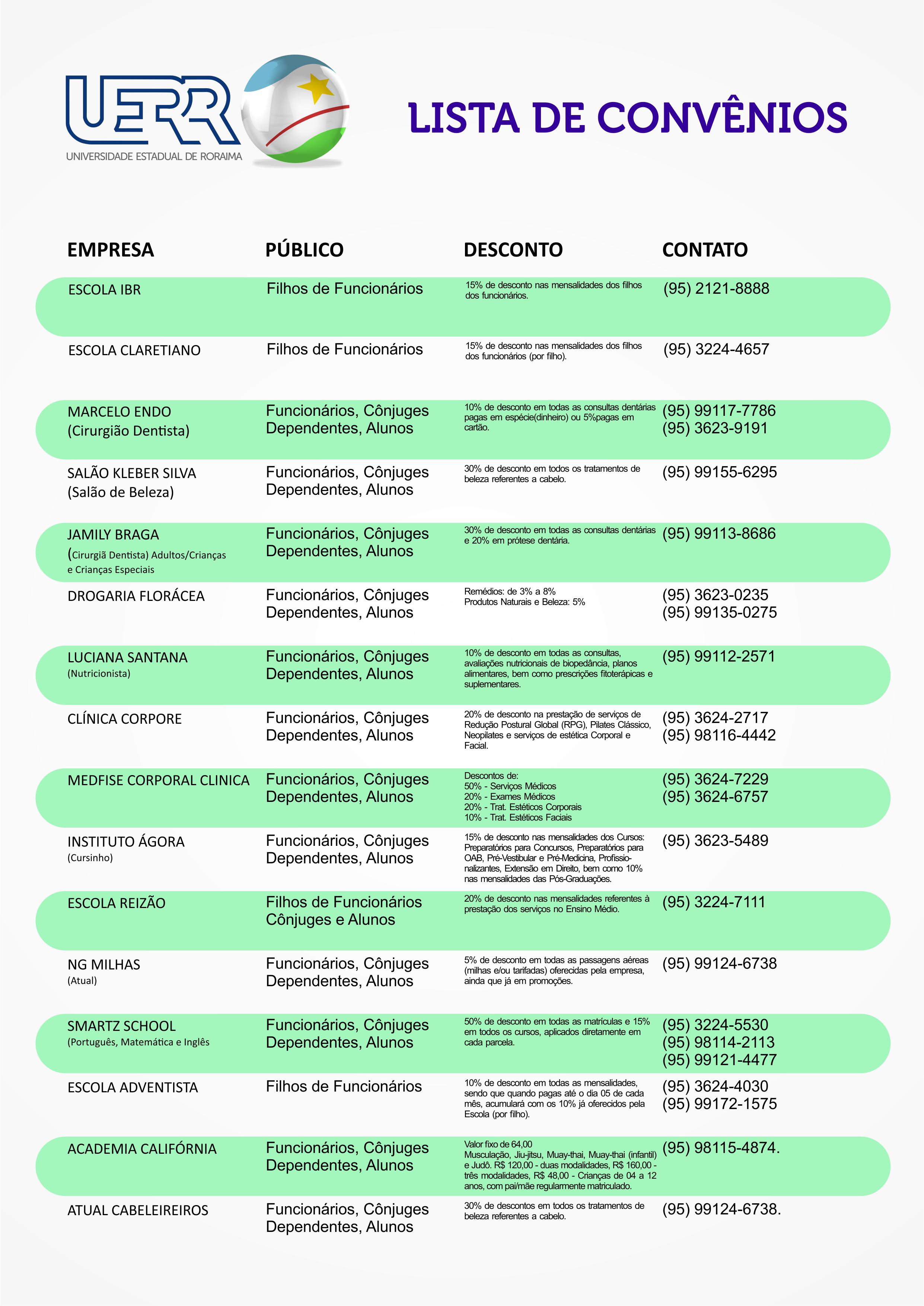 Lista de Convênios UERR