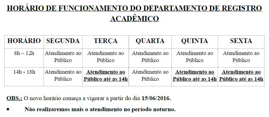 Registro Acadêmico